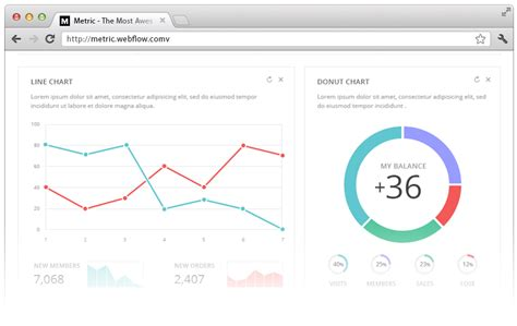 Credit Risk Dashboard Template Metric Template