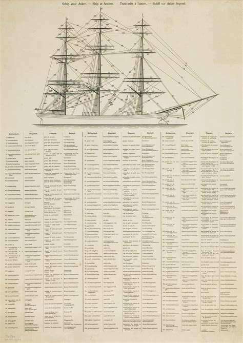 listing boat definition ship shipbuilding terminology complete terminology