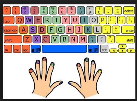 On 6 13 2013 from http www typing lessons org lesson 1 html
