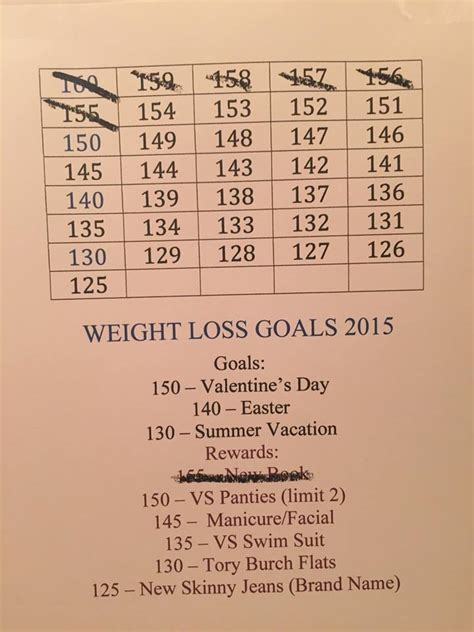 weight loss goals weight loss purpose chart