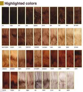 color chart for hair color chart hair color inspiration