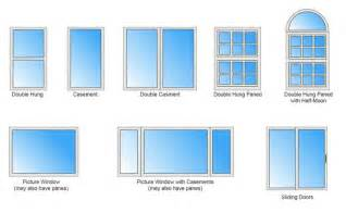 Styles Of Windows by Residential Window Styles Thraam Com
