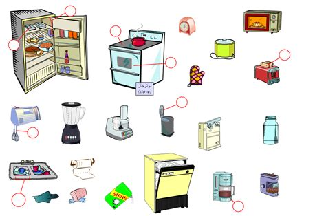 Kitchen Vocabulary by Pin Kitchen Items Vocabulary Pictures On