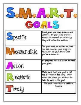 13 best smart goal setting images on pinterest board