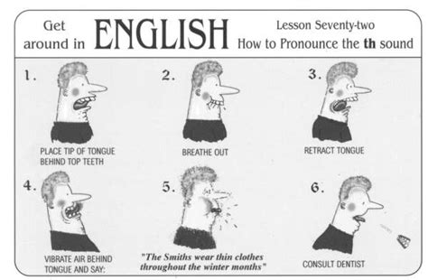 english patterns pronunciation the unreal world article quot the importance of
