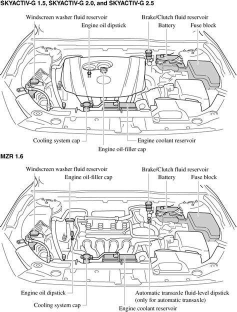 2007 Mazda 3 Motor Mount Locations Impremedia Net