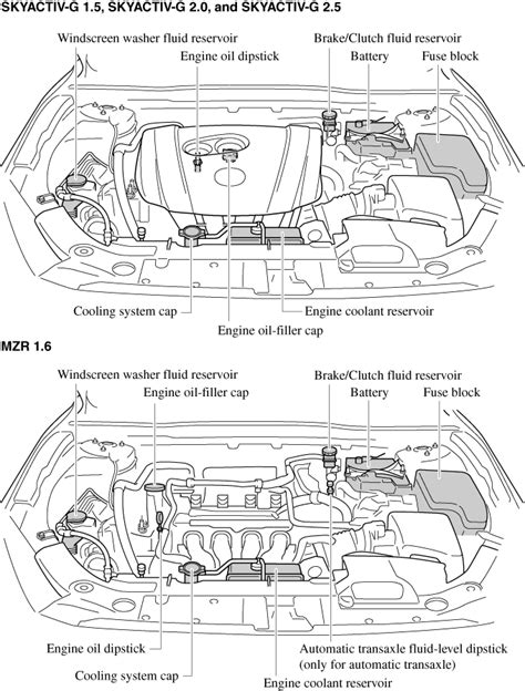 2007 Mazda 3 Motor Mount Locations - impremedia.net