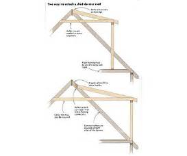 Shed Home Plans Attaching A Shed Dormer Roof Fine Homebuilding