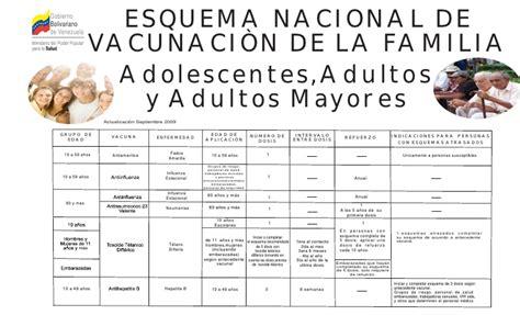 vacunas en venezuela 2016 54613612 esquemas de vacunacion venezuela 1