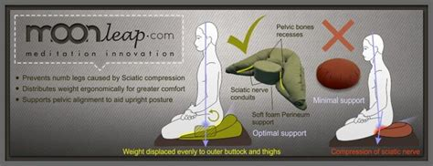 most comfortable meditation cushion my favorite meditation cushion by moonleap mindfulness