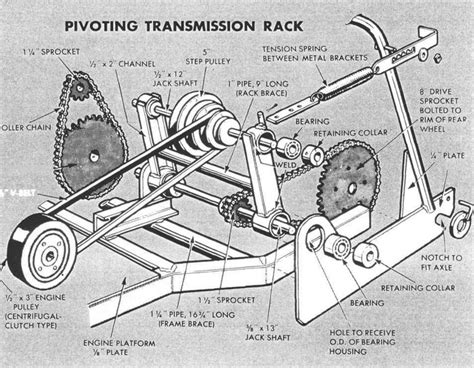 Homemade Pedal Board Design by Mini Bike Transmission