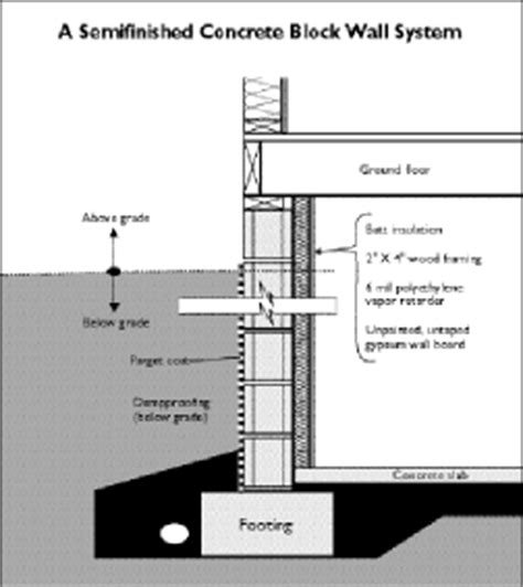 basement wall thickness home energy magazine choosing a basement wall system
