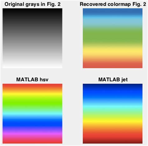 color map colormap 171 alec s web log