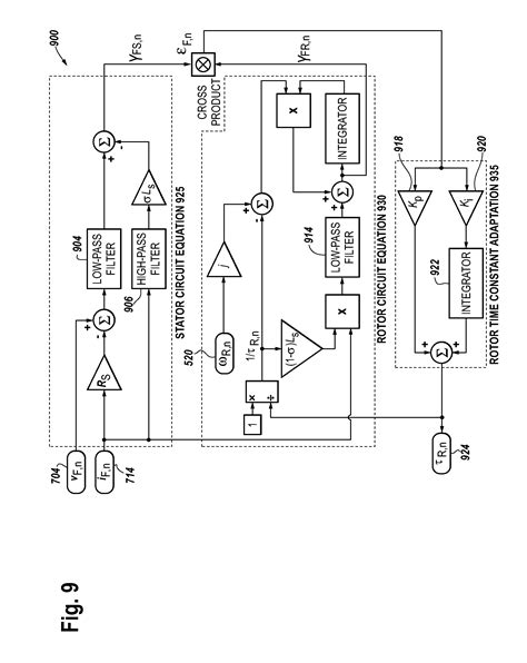 induction motor temperature patent us7769552 method and apparatus for estimating induction motor rotor temperature