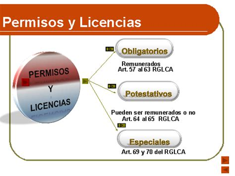 ley 10430 licencias y permisos ley 10430 licencias y permisos pcia bs as ley 14814 16