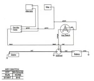 cub cadet lt1042 wiring diagram get free image about