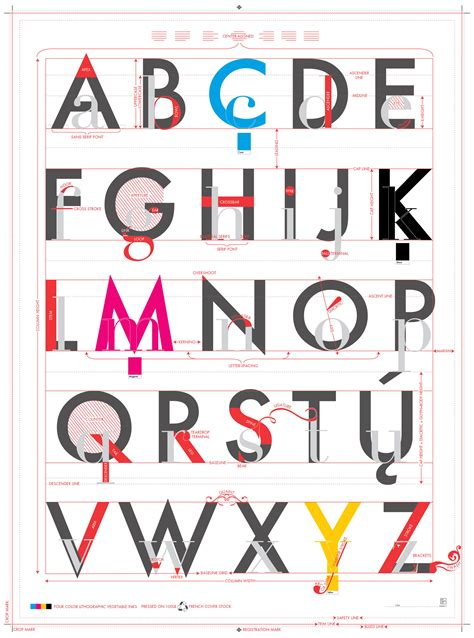 typography letters the alphabet of typography designtaxi