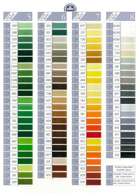 colori tavola tavola colori dmc 28 images cartella colori dmc