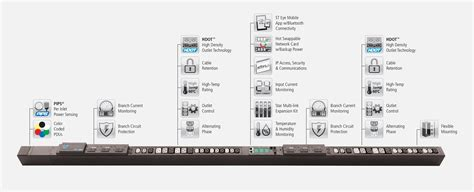 Cabinet Pdu by Network Cabinet Pdu Cabinets Matttroy