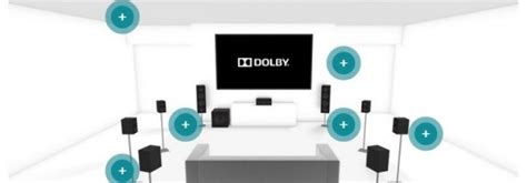 dolby atmos vs auro 3d high end audio by your tech