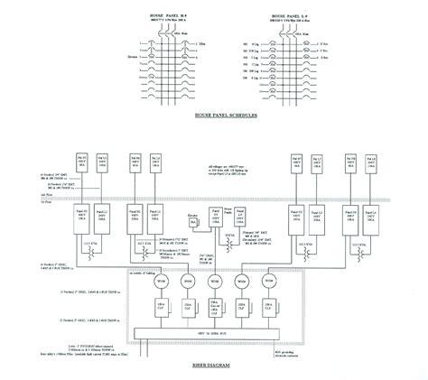 riser diagram image gallery electrical riser
