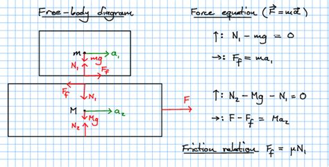 free diagram equations homework and exercises how to correct this free