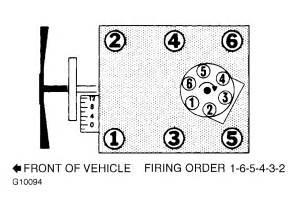 86 astro timing belt firing order