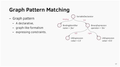 pattern matching code in java graph based source code analysis of javascript repositories