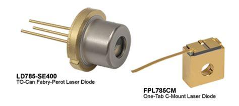 diode laser spectroscopy thorlabs tutorials