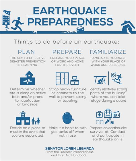earthquake preparedness earthquake preparedness pictures to pin on pinterest
