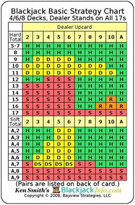 printable blackjack strategy card blackjack basic strategy chart for 6 decks basic strategy