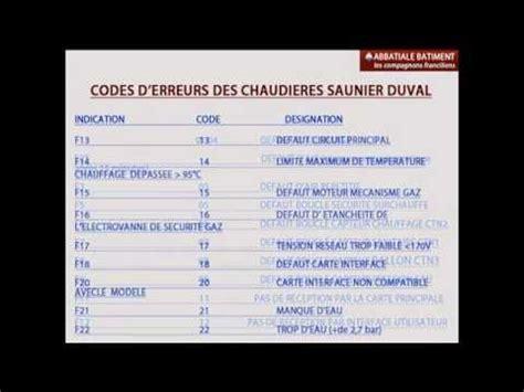 Saunier Duval Chaudiere #12: Hqdefault.jpg