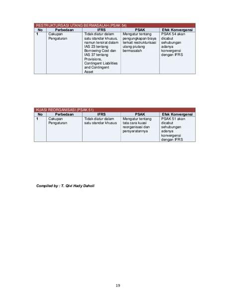 membuat laporan keuangan warnet cara membuat laporan keuangan perusahaan perbandingan