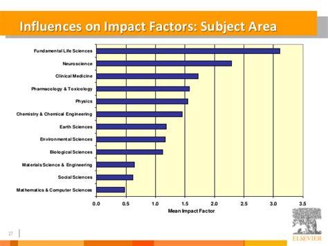 design management journal impact factor engineering letters journal impact factor 2017 2018