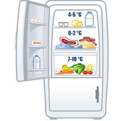 conservazione degli alimenti in frigo pulire il frigorifero e la corretta conservazione degli