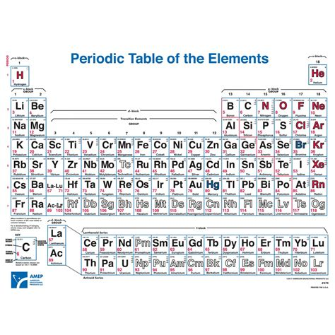 Periodic Table Wall by 474 Periodic Table Wall Chart