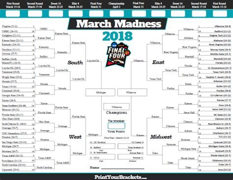 March Madness 2018 Bracket Printable
