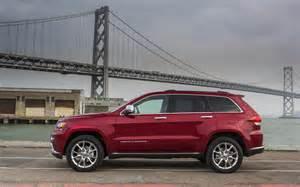 2014 jeep diesel order date html autos post