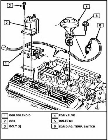 chevy cavalier throttle position sensor location get free image about wiring diagram