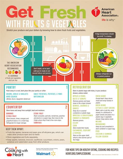 cooking infographics simple cooking with heart storing produce infographic