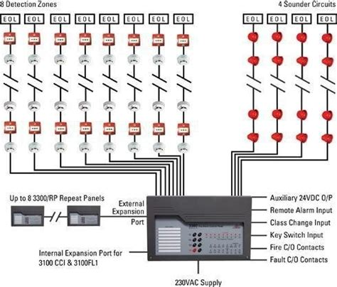 addressable smoke detector wiring diagram alarm