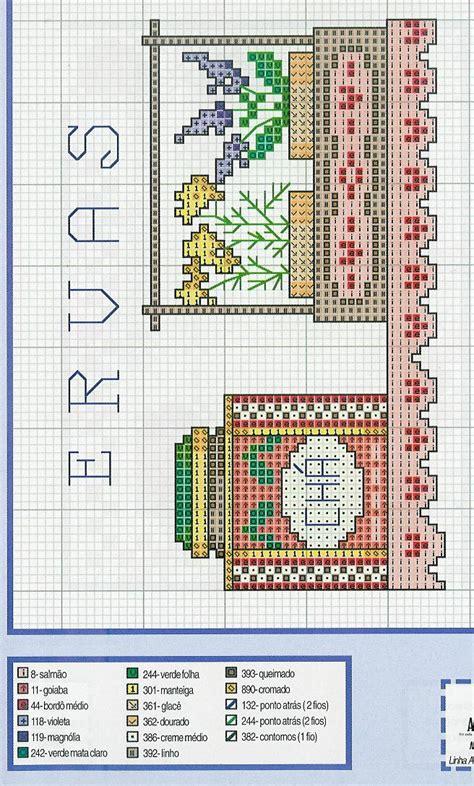 punto croce cucina schemi gratis oggetti della cucina schemi punto croce gratis