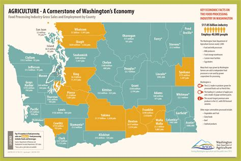 where u at agriculture s contribution to washington s economy