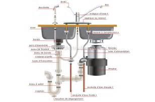 maison gt plomberie gt exemples de branchement gt 233 vier