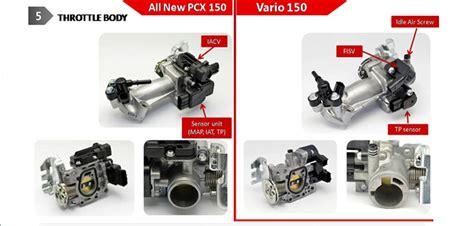 Alarm Vario 150 kenapa tenaga mesin pcx 150 lebih besar dari vario 150 esp