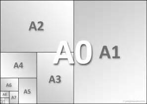 Relation Break Letter sizes page dimensions from iso a4 to letter and metric demy quarto