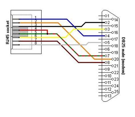 rs232 to rj45 pin diagram post 24247 0 77195600 1473026167