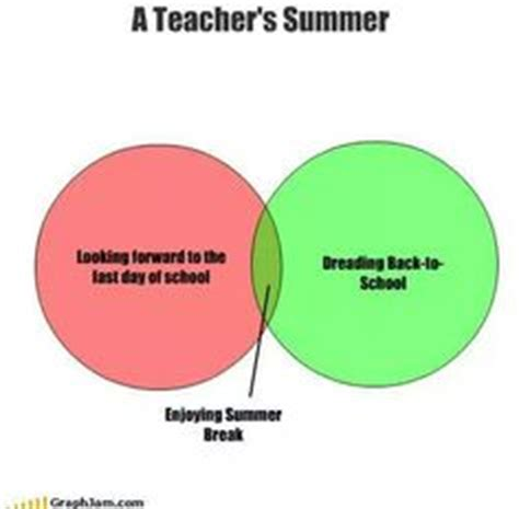 Teacher Summer Meme - 1000 images about math lol on pinterest math jokes
