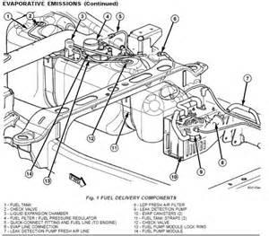 P0440 Dodge Ram 2003 Dodge Ram Code P0440 Autos Post
