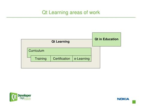 qt programming video learning discover qt learning and certification